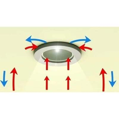 Round Thermahood Downlight Cover
