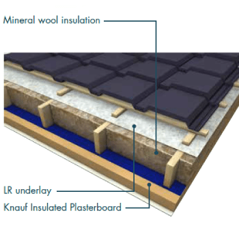 Knauf Earthwool OmniFit Slab 100mm x 400mm x 1200mm (2.88m2 pack) - Knauf Earthwool Insulation