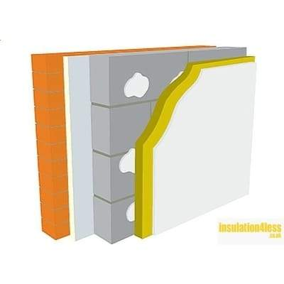 Warmline PIR Insulated Plasterboard 1.2m x 2.4m - All Sizes