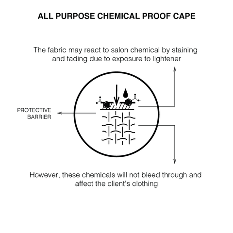 chemical-proof-cape