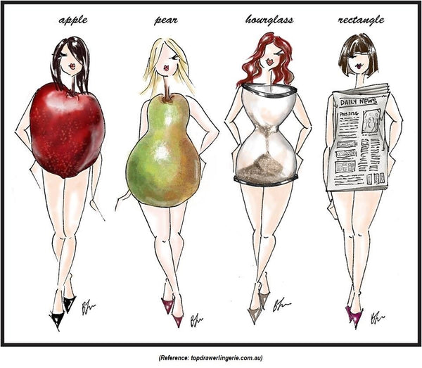 amour body shape types most suitable lingerie designs and styles
