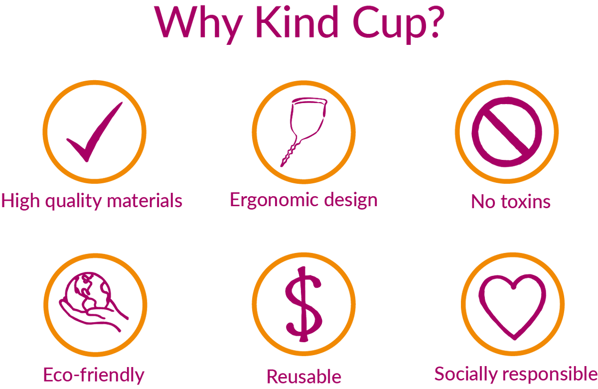 Infographic about Kind Cup features