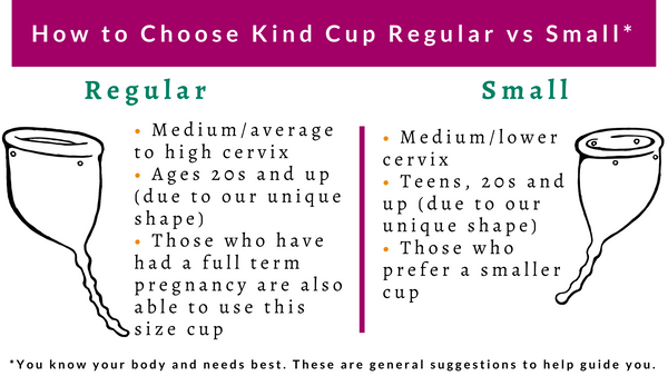 Graphic comparing Kind Cup Size Regular and Size Small