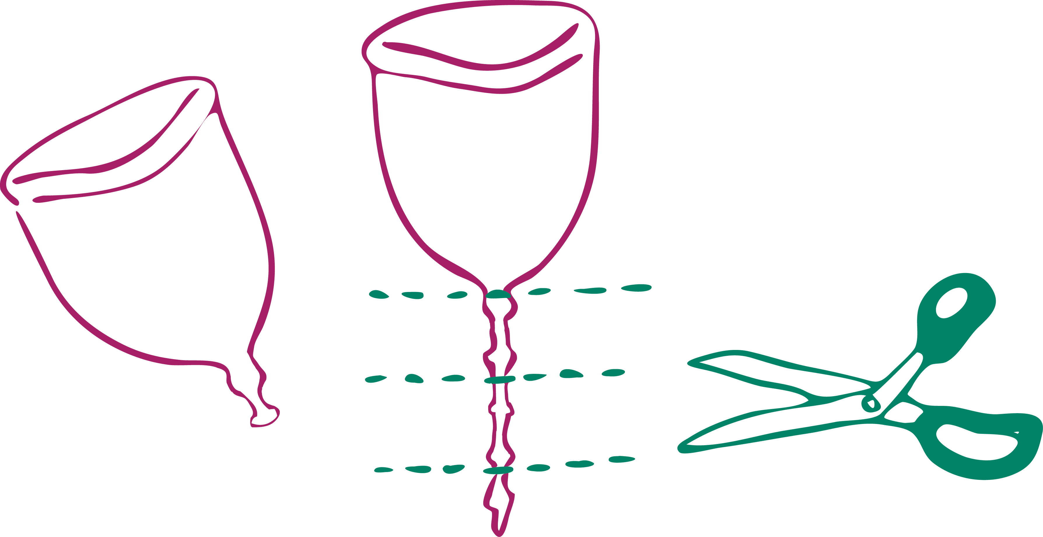 Adjusting the Menstrual Cup Stem