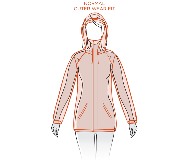 Womens Outerwear Size Guide Diagram