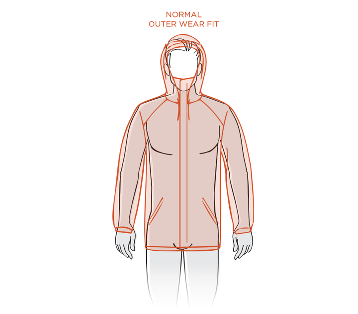 Mens Outerwear Size Guide Diagram