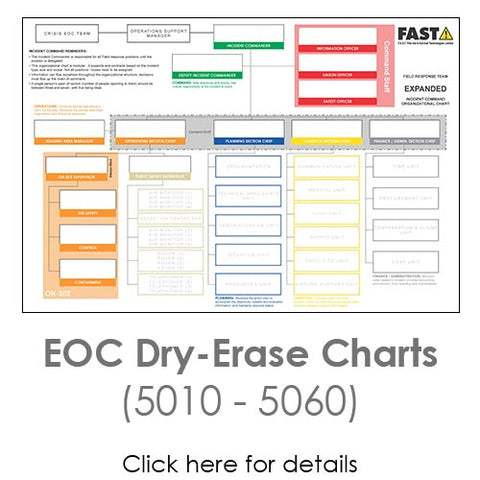 EOC dry-erase charts incident command