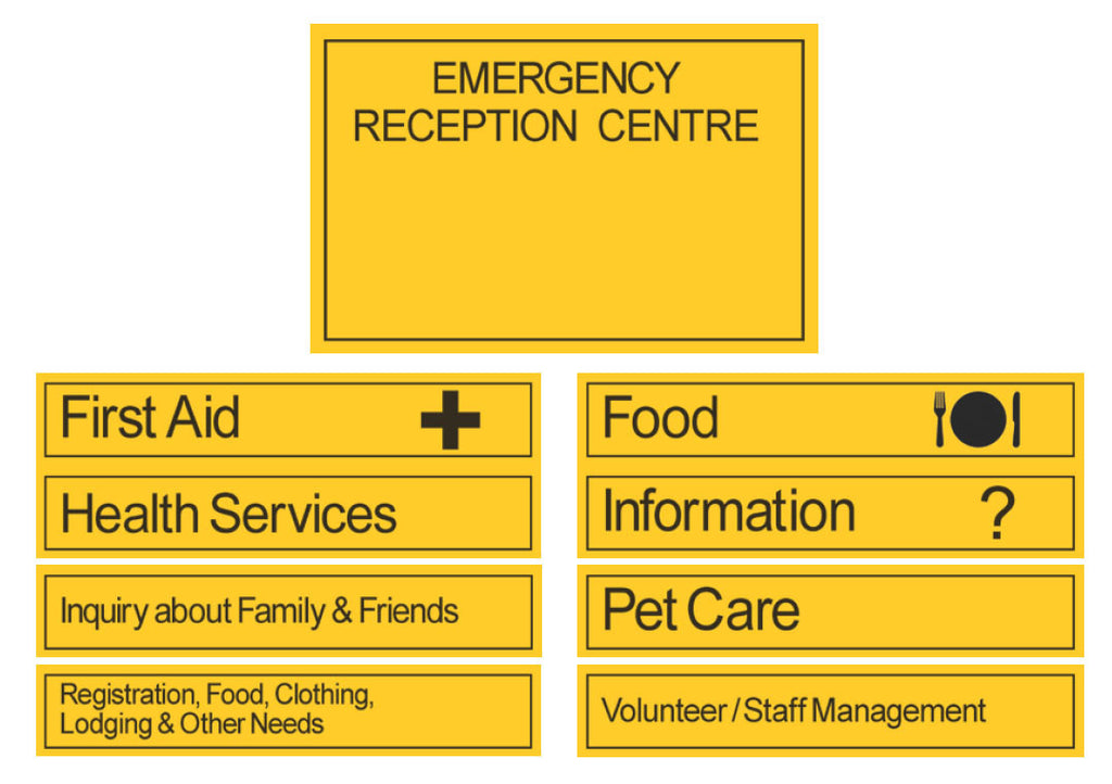 ESS Reception Centre Sign Kit | Emergency Management