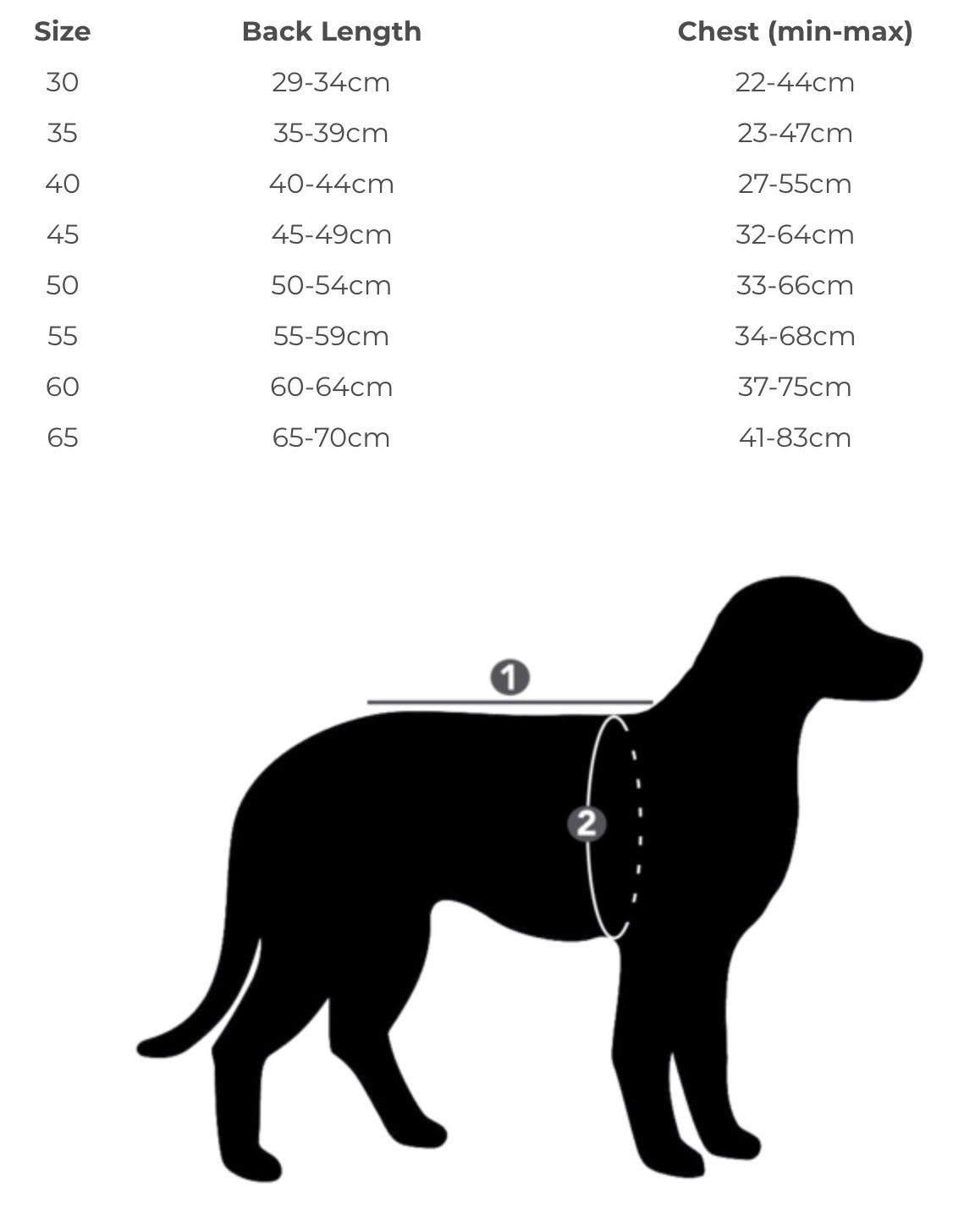 Rukka Hase Dog Raincoat Size Chart