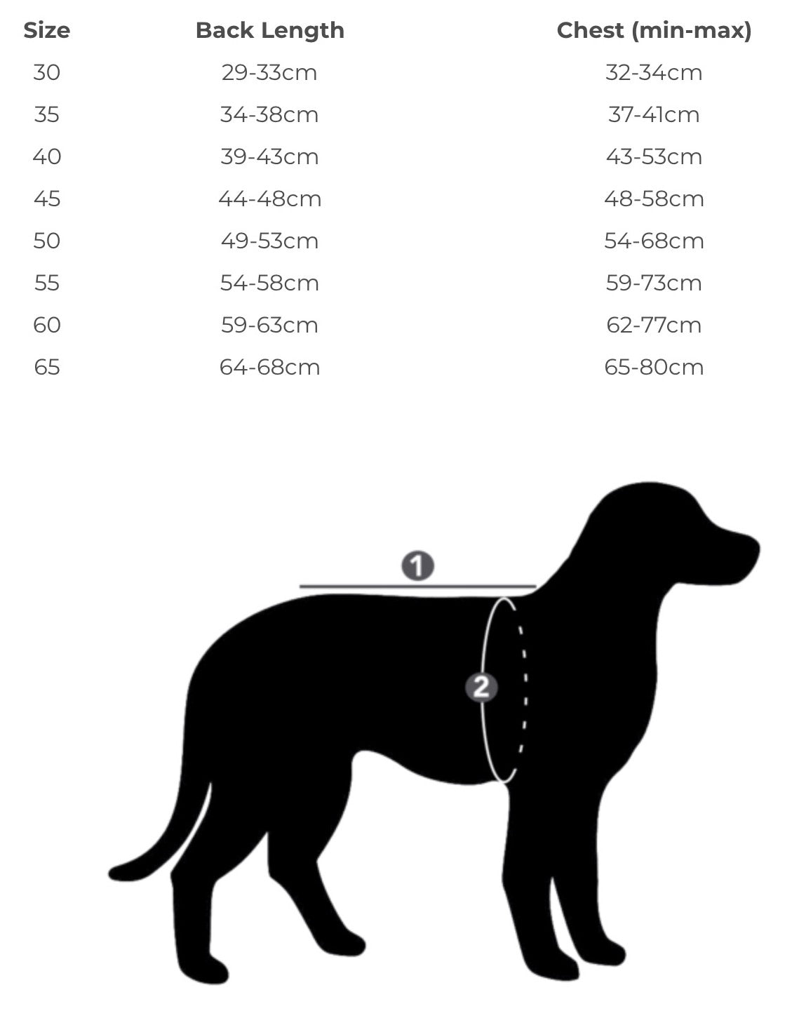 Rukka Breeze Dog Coat | Size Chart & Guide