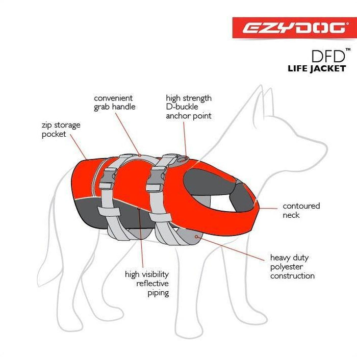 EzyDog Dog Flotation Device (DFD) - Active Hound  - 3