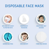 50 pc Disposable Earloop Adult Face Masks
