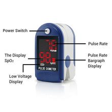 Load image into Gallery viewer, Portable Pulse Oximeter