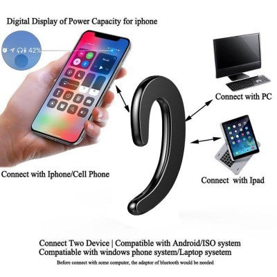 Bone Conduction Wireless Bluetooth Sports Headset for Laptop Tablet for  Android and iPhone