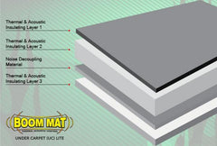 Under Carpet Lite - Sound Absorbion & Insulation 050110