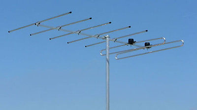 The antenna is not designed for 213 CoaxElement Special Yagi Antenna 144 146 VHF