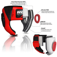 RDX Headgear Youth Boxing JHR - Takedown Distribution