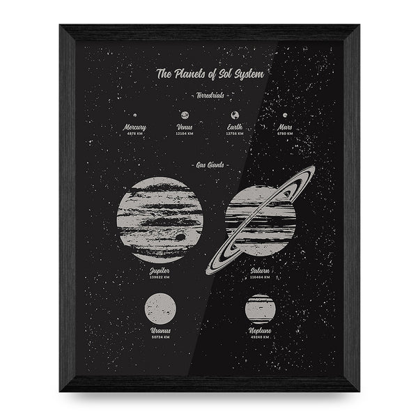Planets Of The Sol System 11x14 Print