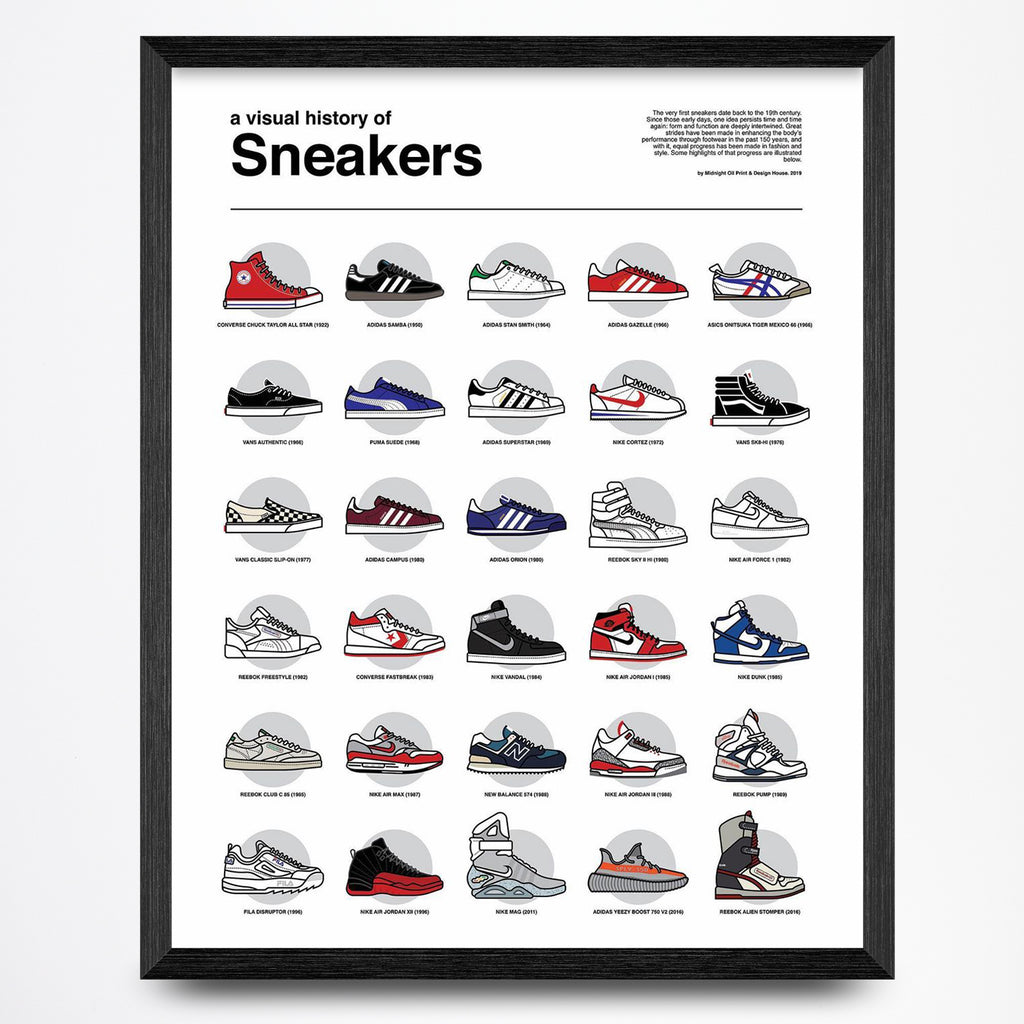 Visual History of Sneakers Print