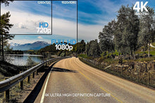 Load image into Gallery viewer, 4K UHD Dashcam With Wi-Fi and GPS