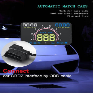 HUD OBD 2 CAR WINDSHIELD PROJECTOR SPEEDOMETER - UPGRADE YOUR RIDE!
