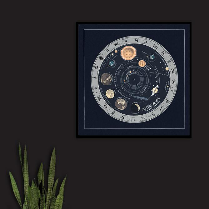 astronomy art prints of the solar system planets and zodiac - Venus Art Prints