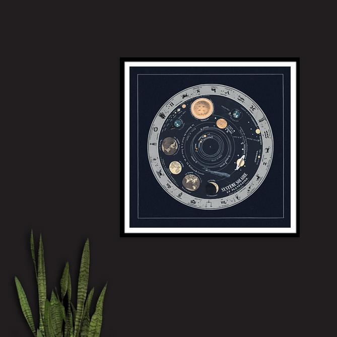 vintage astronomy prints - the solar system and the planets - Venus Art Prints
