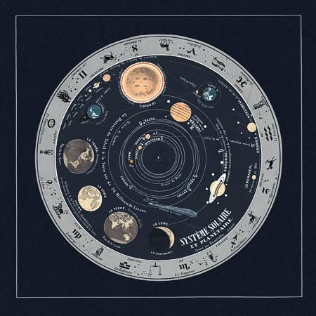The Solar and Planetary System - Venus Art Prints