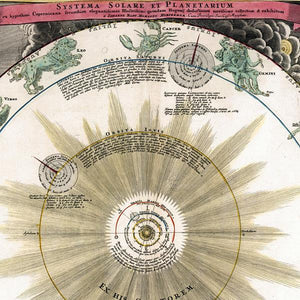 Cosmological Chart. Vintage Astronomy Wall Art. Fine art print