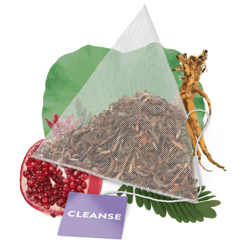 Skinny Tea Cleanse Tea Bag With Ingredients