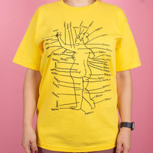 Load image into Gallery viewer, Perfect Tee (Yellow)