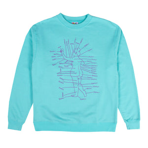PERFECT Crewneck Sweatshirt (Mint)