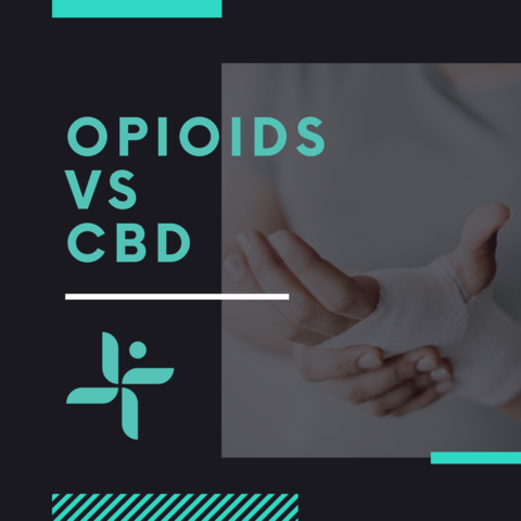 CBD: A Natural Pain Relief Alternative to the Opioid Crisis