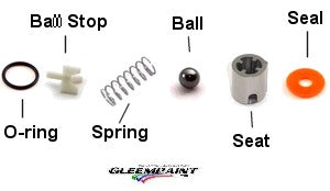 Outlet Repair Kit, Wave Series (Spring,Seat,Ball,Seal,O-ring,B-Stop)