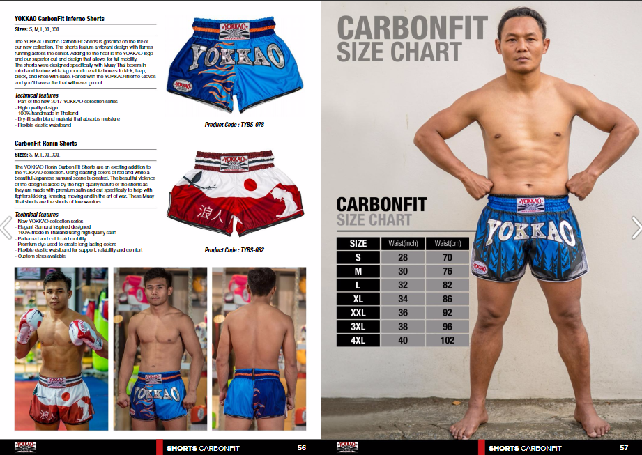 Check Out the All-New YOKKAO Full Catalog for 2017/2018