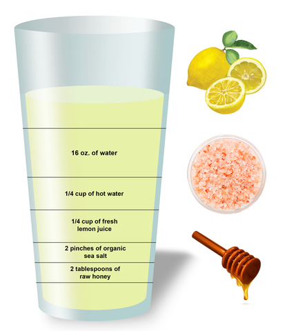 Dehydration recipe graphic