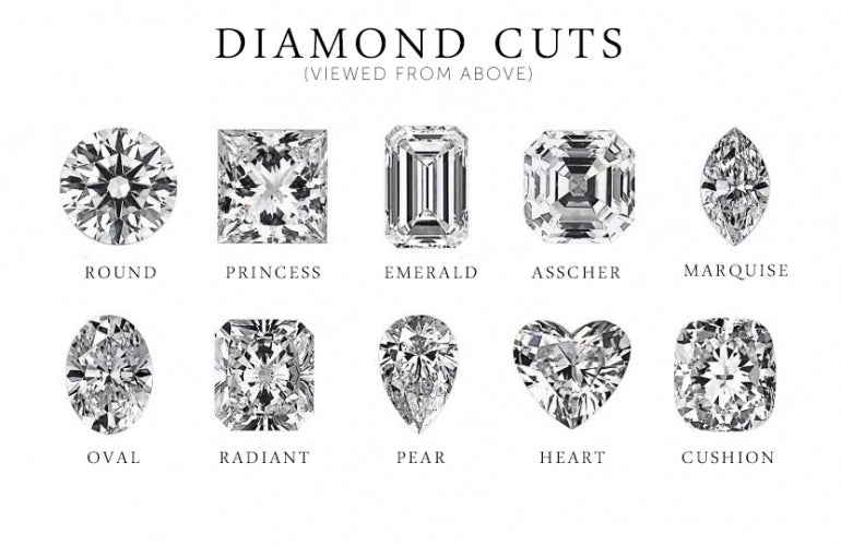 What Does Your Diamond Shapes Say About You | SpellBound Jewelers