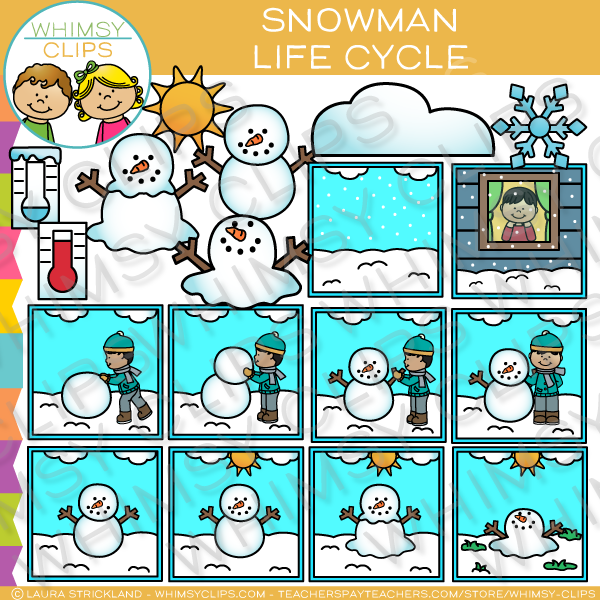 Winter Snowman Life Cycle Clip Art