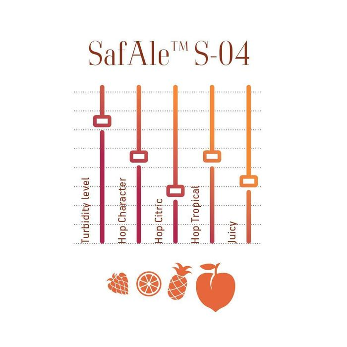 SafAle S-04 English Ale Dry Yeast