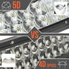 4WD Lights: The Difference Between 4D & 5D Lenses