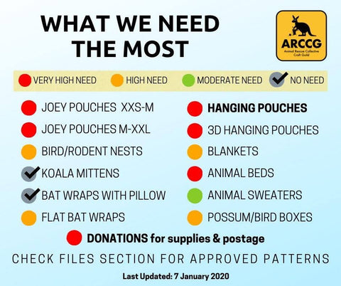 Items needed for Australian Wildlife