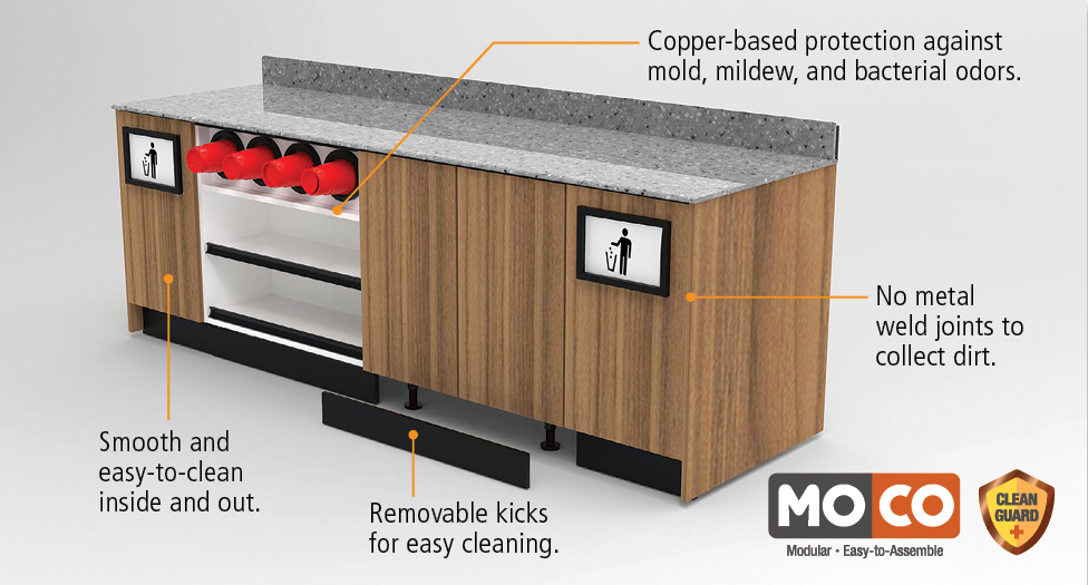 moco cleanguard cabinet with cleanguard protection called out