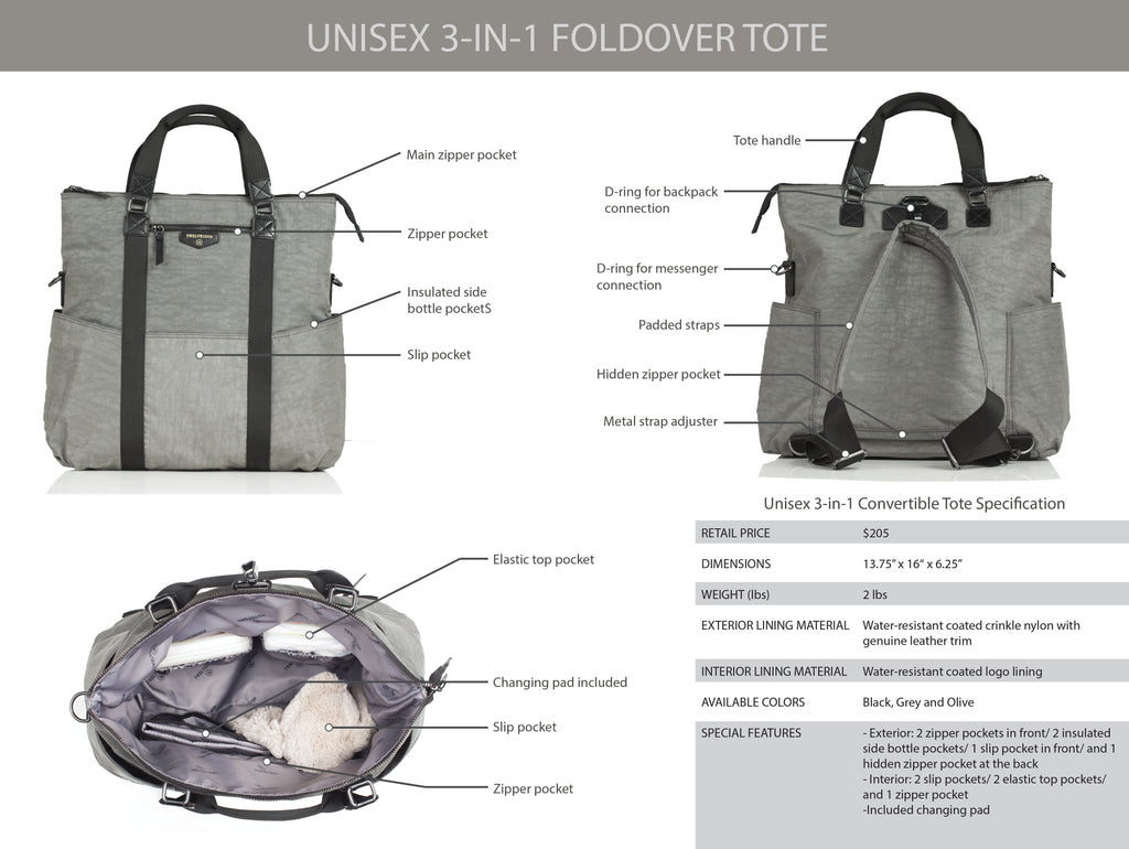 Inside the Unisex 3-in-1 Foldover Tote