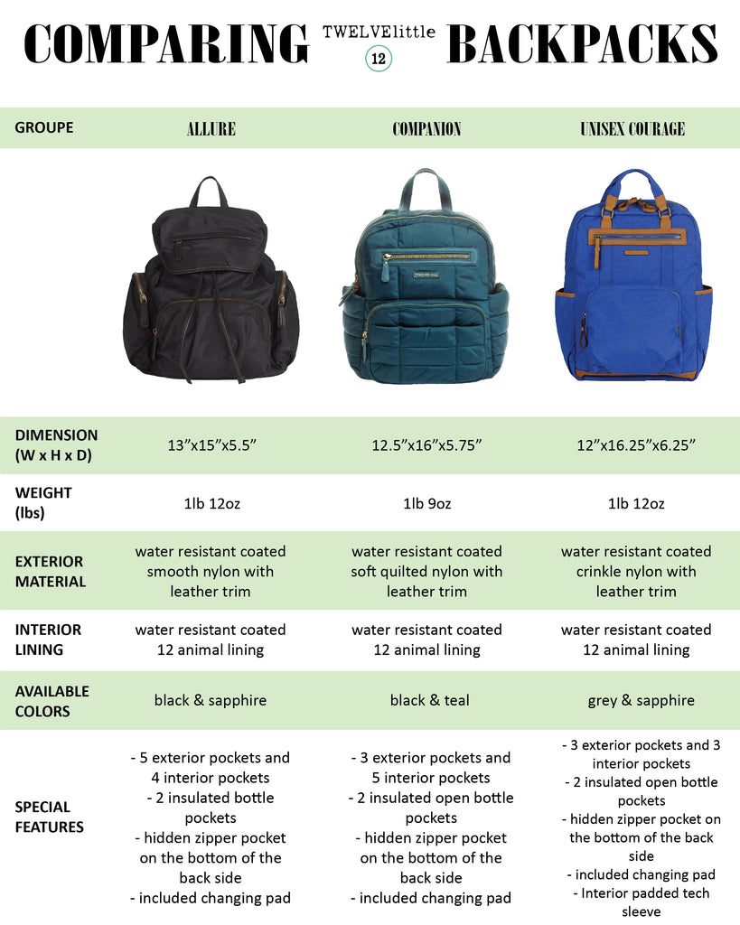 TWELVElittle Backpack Comparison