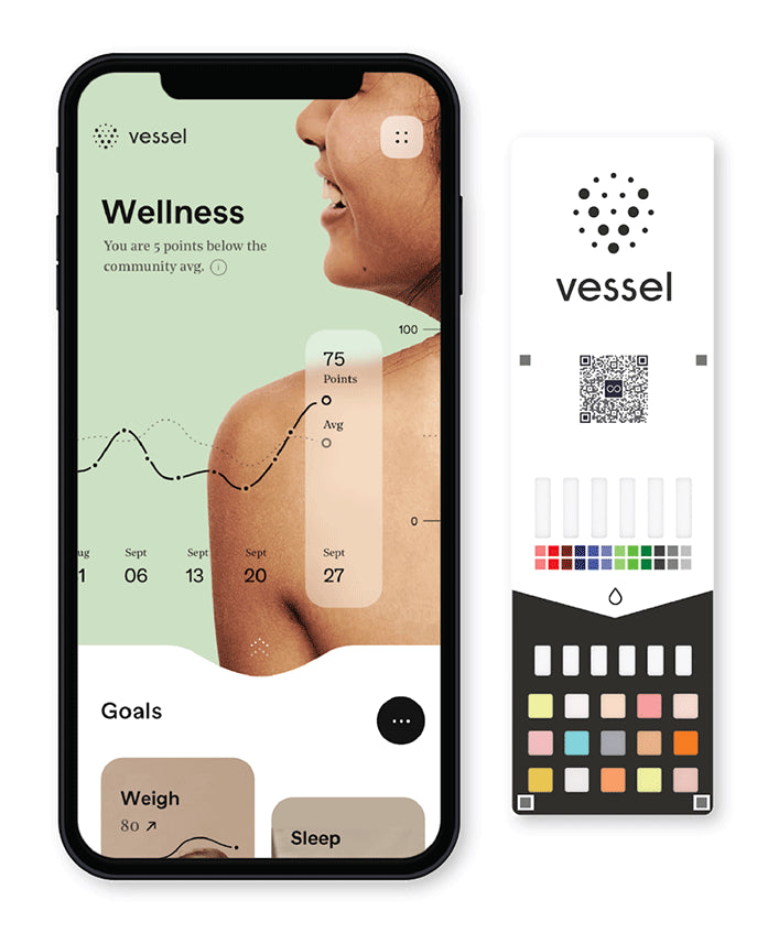 10 Vessel Wellness Test Cards