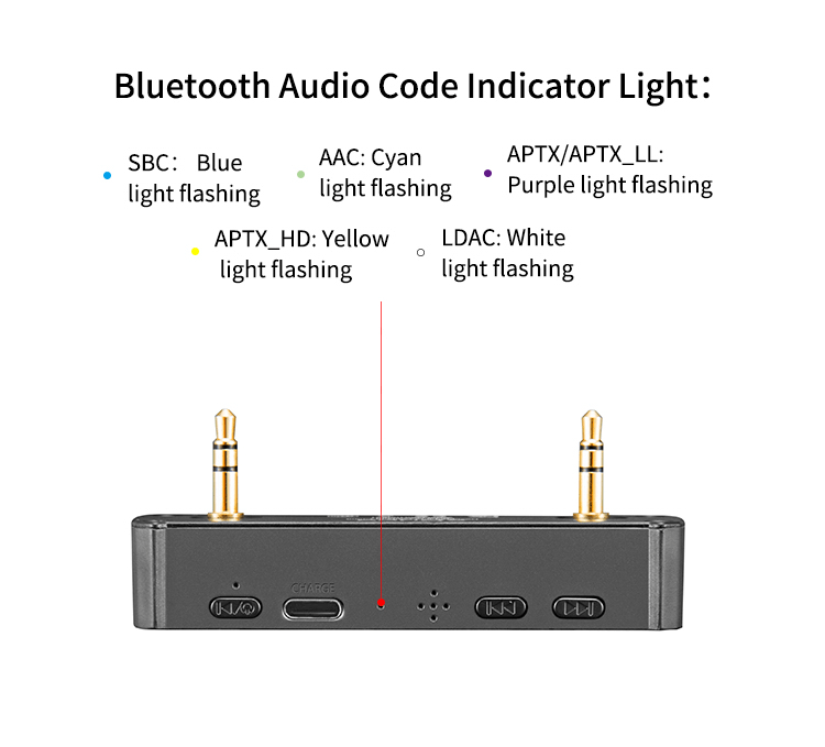 Apos Audio xDuoo | 乂度 Accessory xDuoo 05BL Pro Bluetooth Adapter