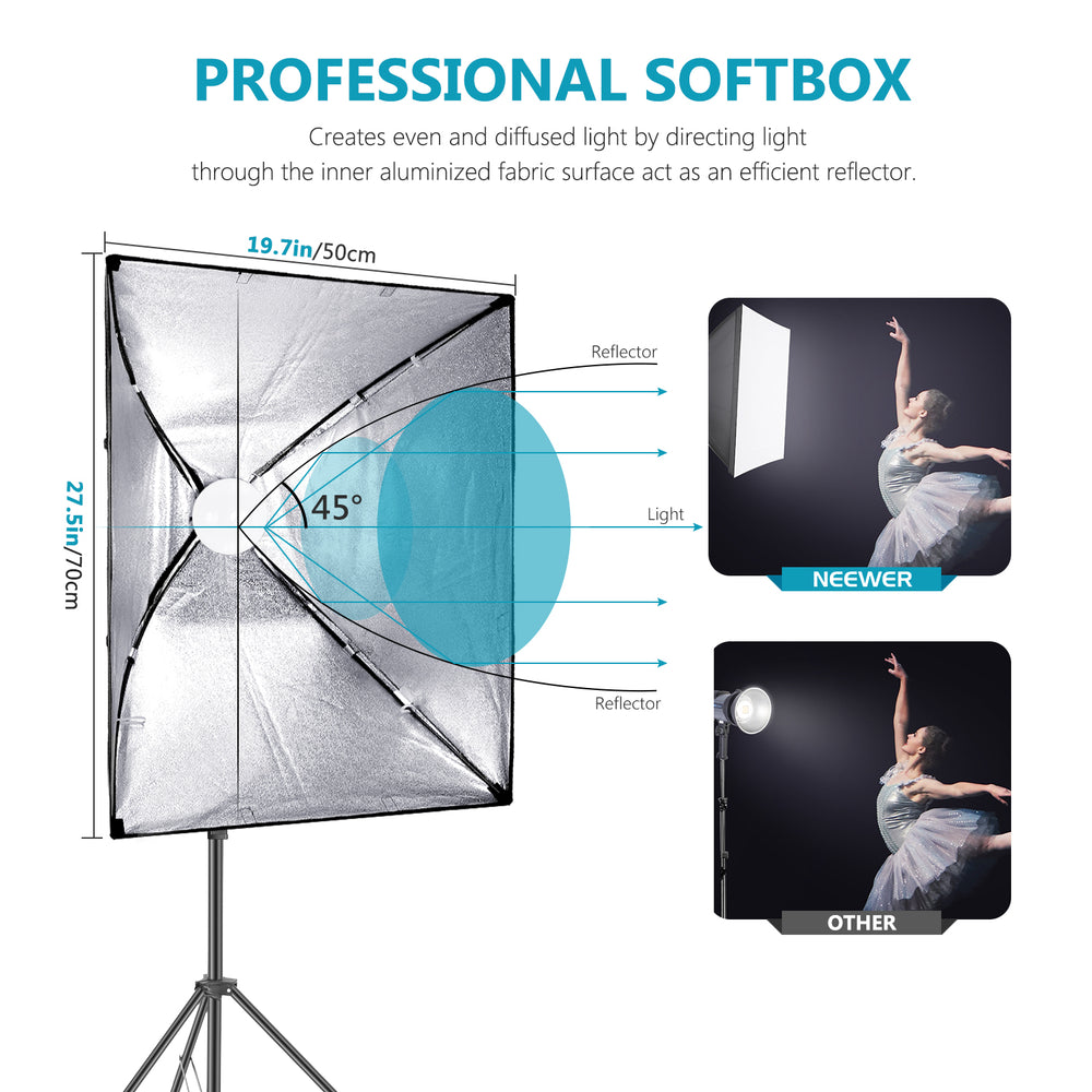 Neewer Photography 20x28Inches/50x70cm Soft Box Lighting Kit