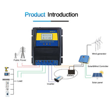 Load image into Gallery viewer, Automatic ATS Dual Power Transfer Switch - Charge Controller for Solar & wind - P & M Gear