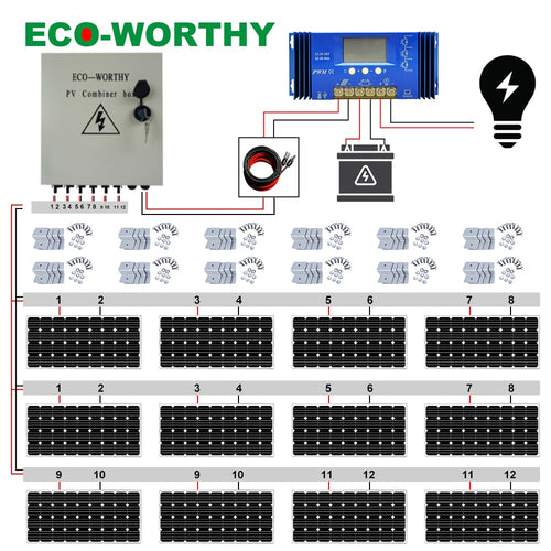 1920W solar system: 12*160W solar  panel& 60A controller& 6-string PV Combiner box - P & M Gear
