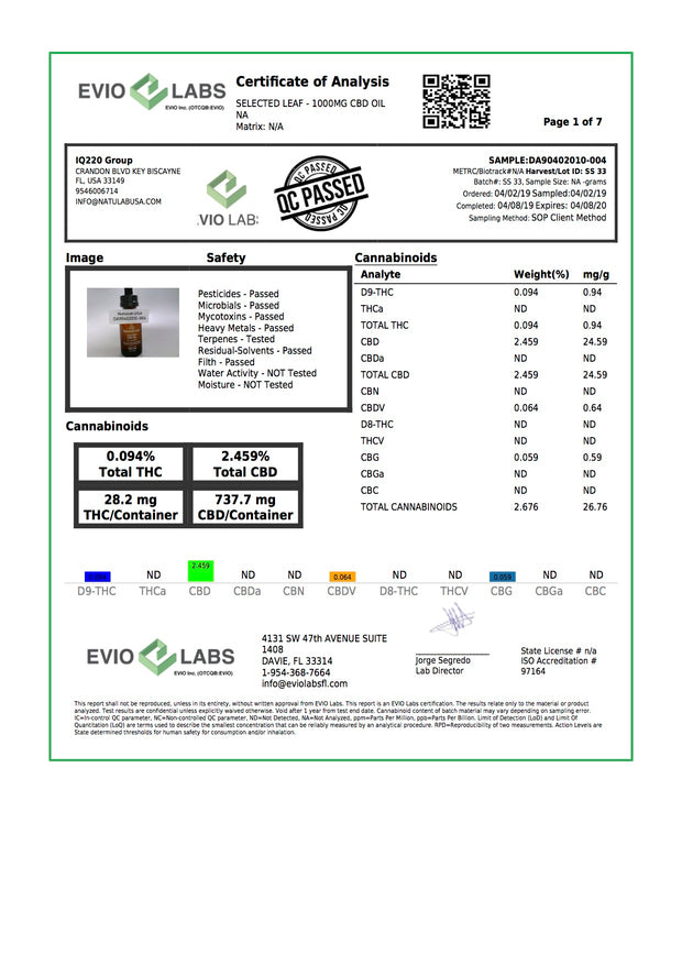 Ultra Premium CBD OIL Full  Spectrum Collection 1000Mg/500Mg/150Mg